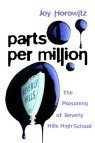 Parts Per Million